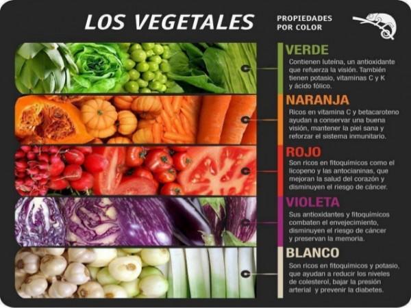 propiedades-color-vegetales-1-638