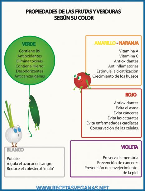 vegetales.jpg4