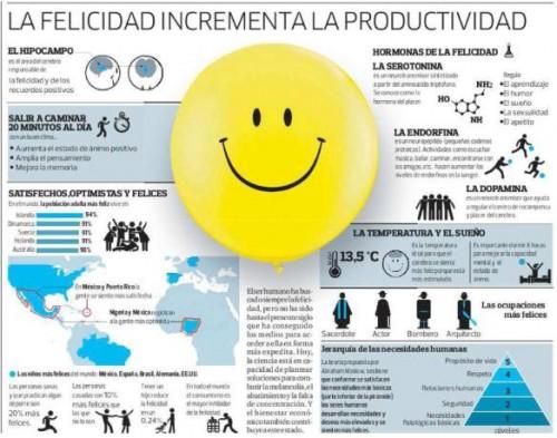 infografc3ada-de-la-felicidad