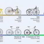 Día de la Bicicleta en imágenes con frases y mensajes para descargar gratis