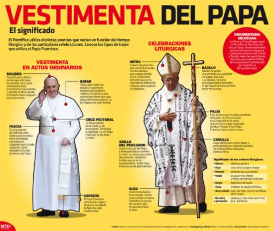 Información del Papa Francisco Bergoglio (3)