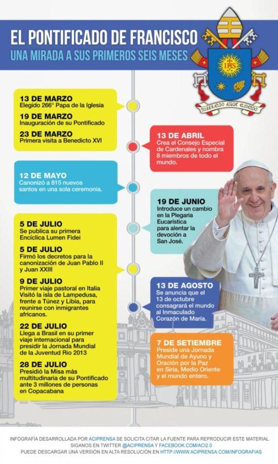Información del Papa Francisco Bergoglio (5)