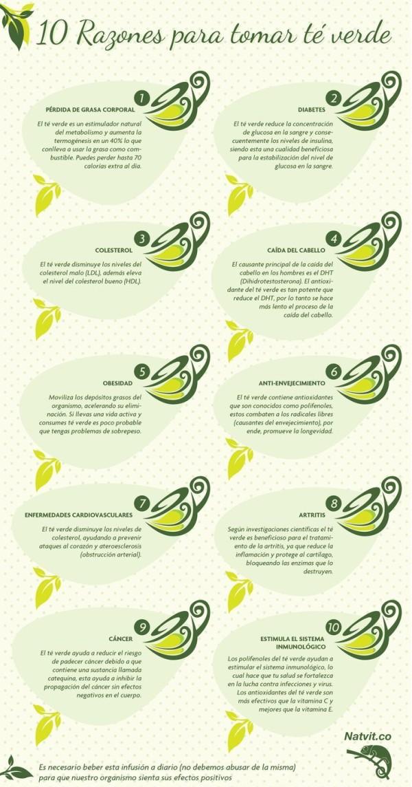 Pastillas para limpiar el colon y bajar de peso: Rutina