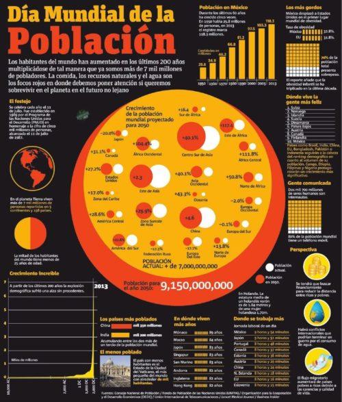 día mundial de la población (2)