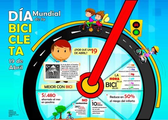 de la Bicicleta en imágenes para Whatsapp – Información imágenes