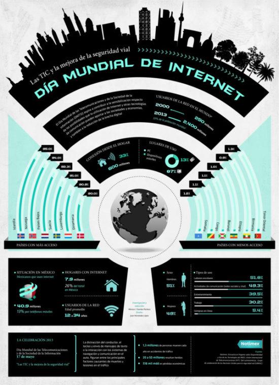 Información de Internet (3)
