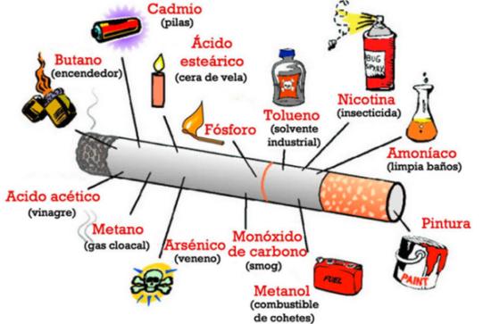 día sin Tabaco carteles (1)
