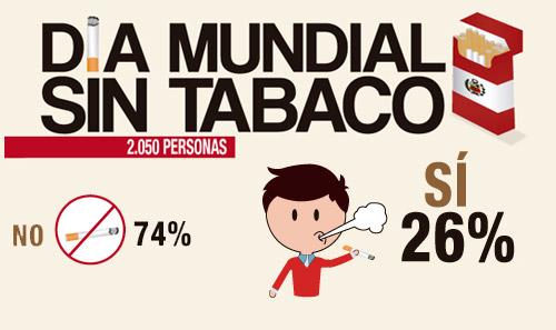 Día Mundial sin Tabaco información (10)