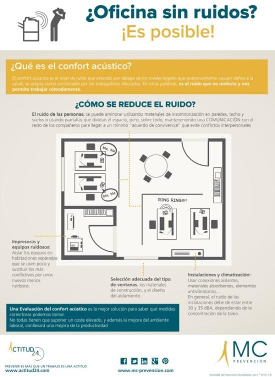 Día contra el Ruido - Infografia (8)