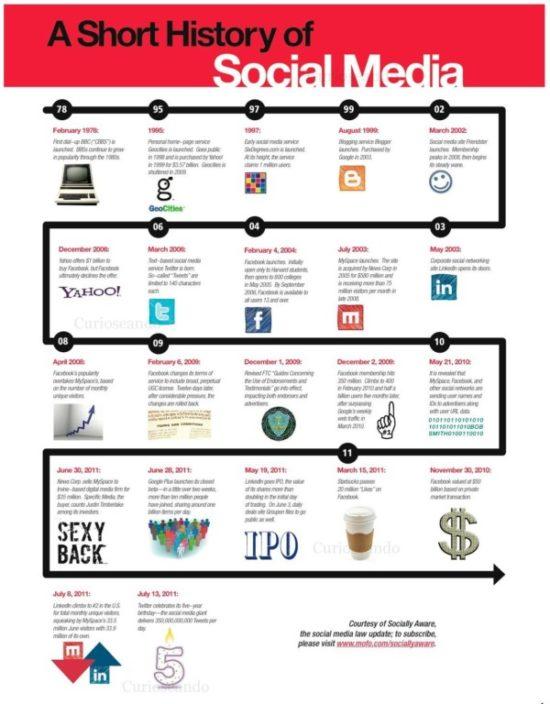 Infografia sobre Internet  (11)