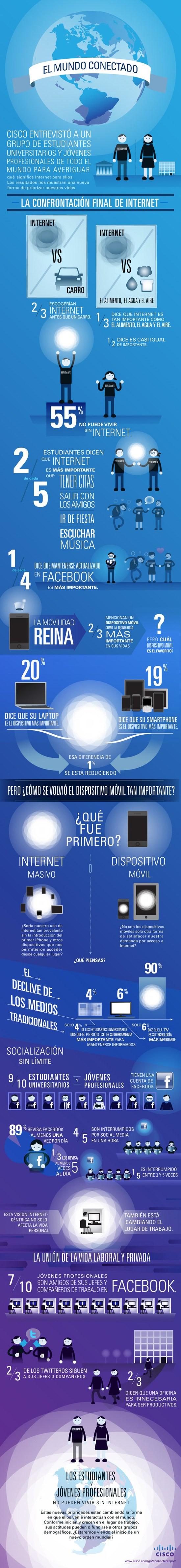 Infografia sobre Internet  (2)