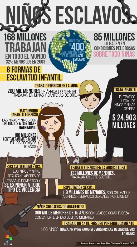 frases para Reflexionar en el Día Mundial contra el Trabajo Infantil