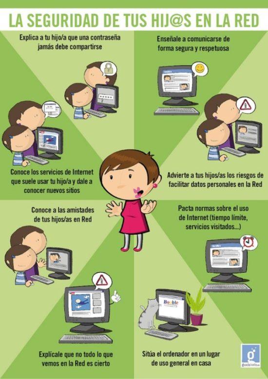 Día de Internet infografia (6)