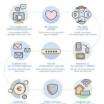 Día de Internet: información, imágenes, frases y mensajes para el 17 de Mayo