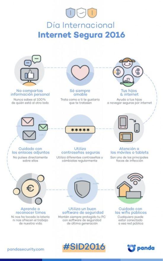 Día de Internet infografia (7)