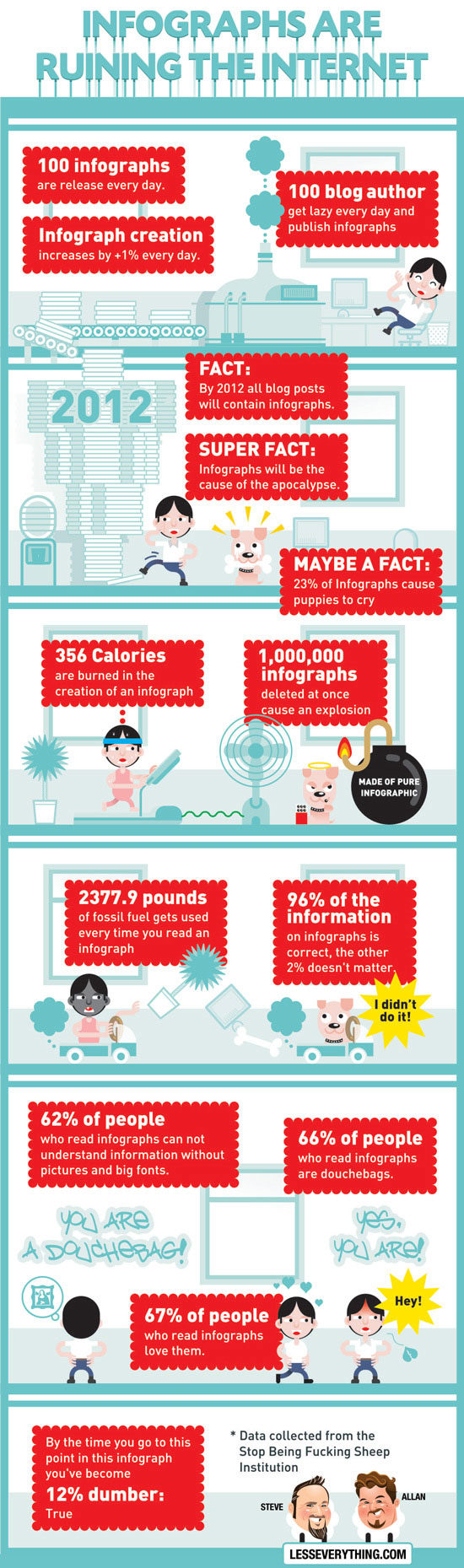 Día de Internet infografia (8)