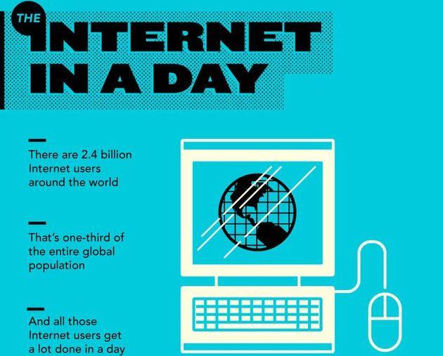 Que-pasa-en-internet