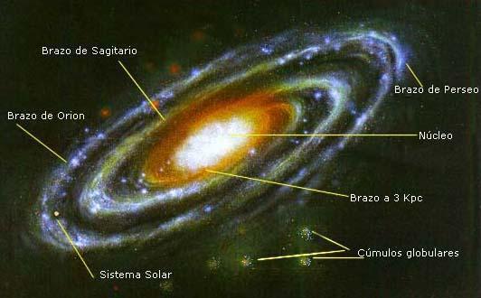 sistema solar - via lactea  (9)