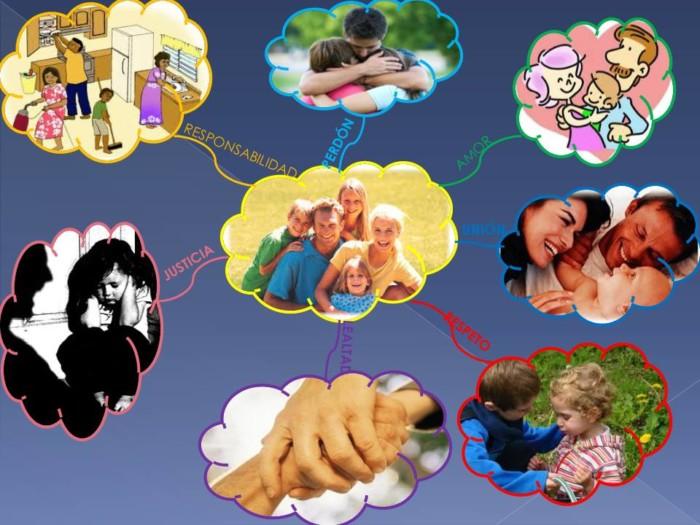 Imágenes de los Valores familiares, humanos, morales y