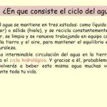 Imágenes del ciclo del agua para niños: explicación, resumen y esquema