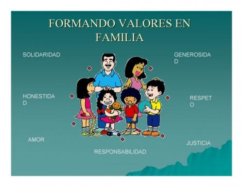 Imgenes de los Valores familiares humanos morales y ticos para