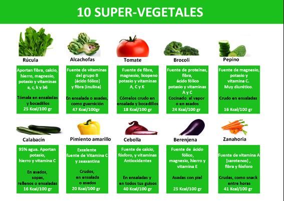 Supervegetales2