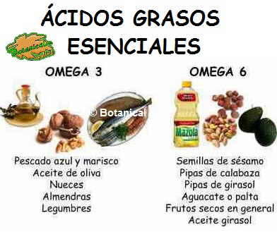 acidos-omega-3-6-fuentes