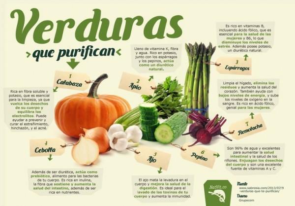 vegetales.jpg5_