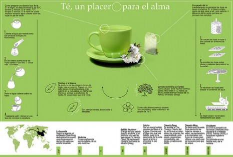 infografias del te verde.jpg2