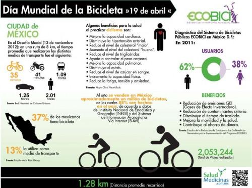 Infografia-Dia-Mundial-Bicicleta