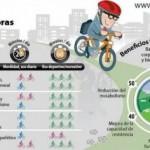 Día de la Bicicleta: imágenes, frases e información