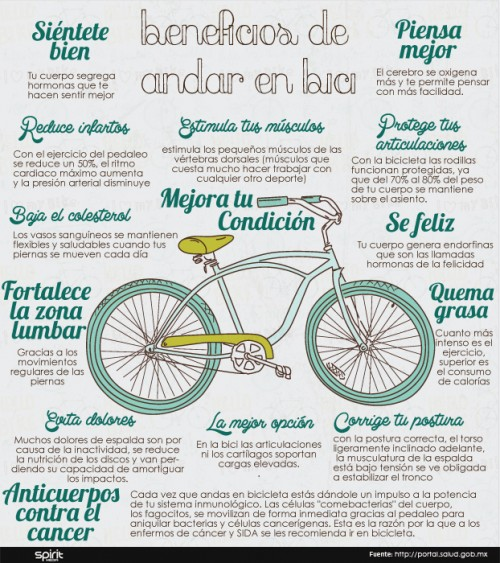 infografia-bicicleta