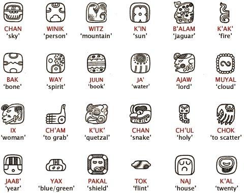 Letras-para-Tatuajes-Aztecas-1