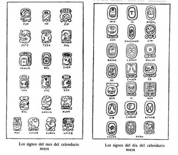 Calendario Inca Simbolos.Informacion Con Imagenes Sobre La Simbologia Maya Familia