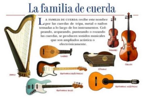 instrumentos musicales de cuerda (1)