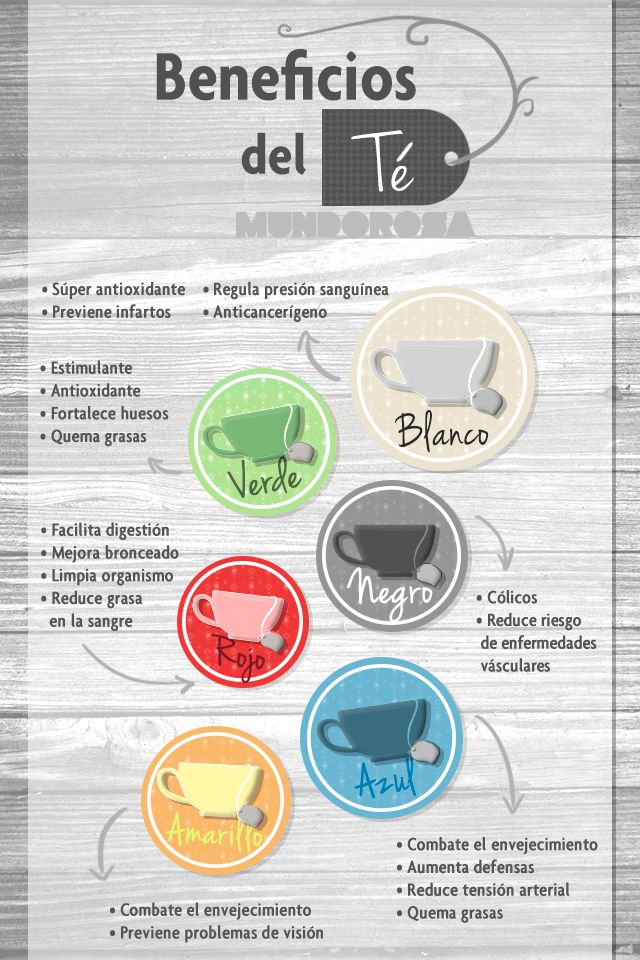 Infograf as de los beneficios de beber t verde rojo for Te verde beneficios para la salud
