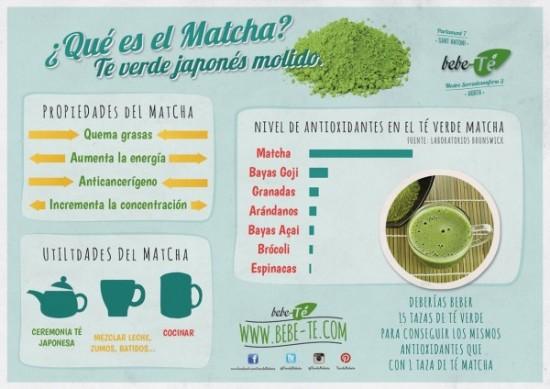 te-matcha_infografia