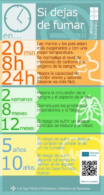 Dejar de Fumar - Dia sin Tabaco (11)