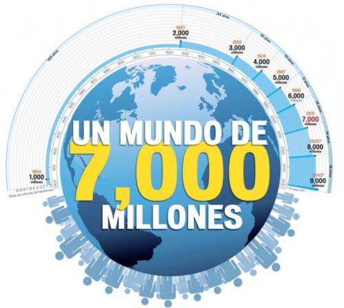 día mundial de la población (15)