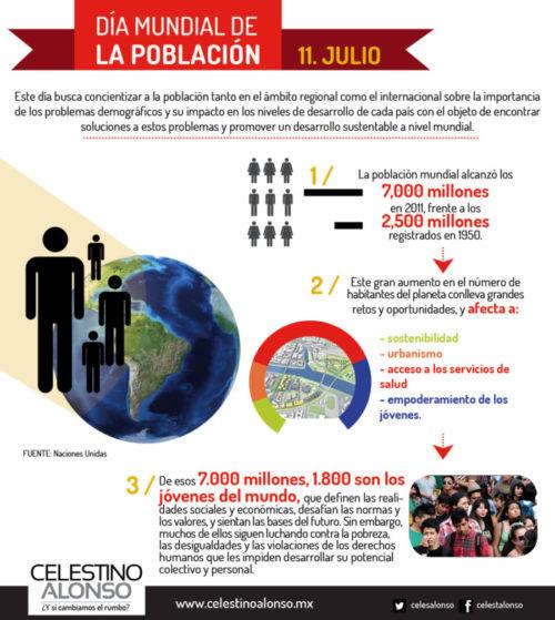 día mundial de la población (4)