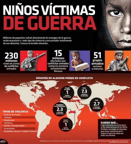 Dia de los niños victimas inocentes de agresion (3)