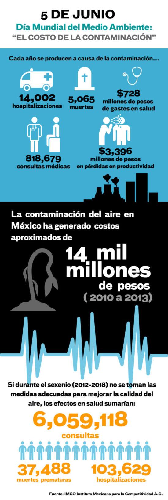 Infografia dia del medio ambiente (1)