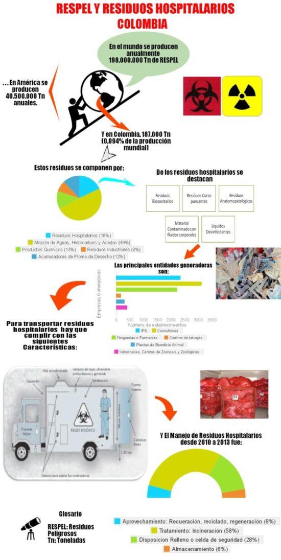 Infografia dia del medio ambiente (3)