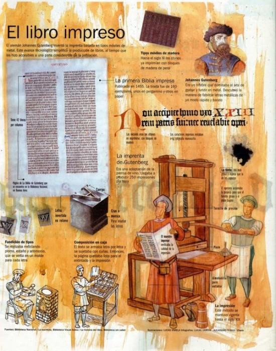 Infografias Diá del Libro  (2)