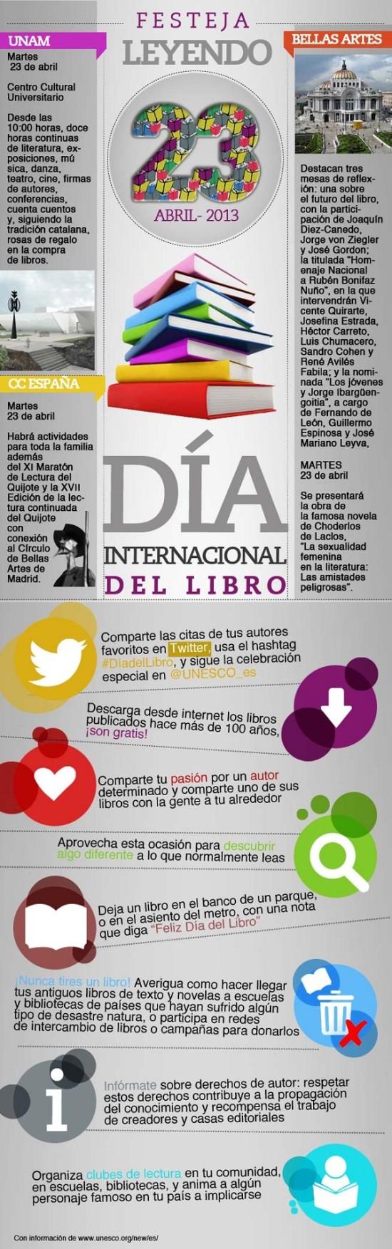 Infografias Diá del Libro  (4)