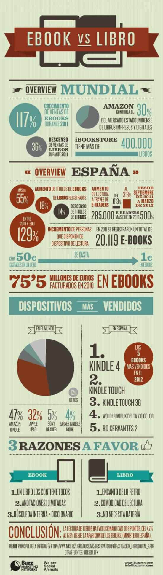 Infografias Diá del Libro  (6)