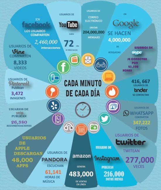 Información de Internet (1)