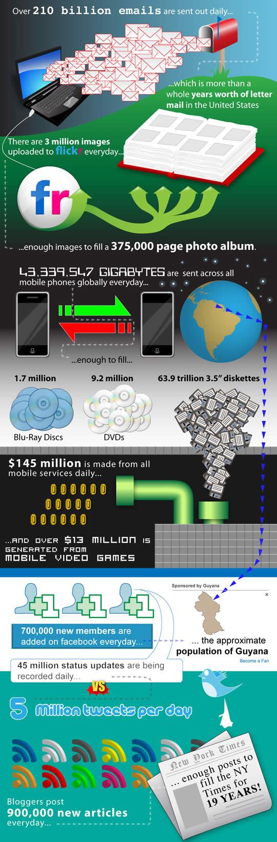Información de Internet (2)