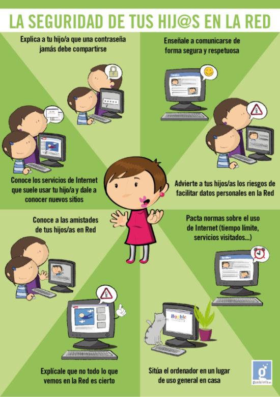 Información de Internet (6)