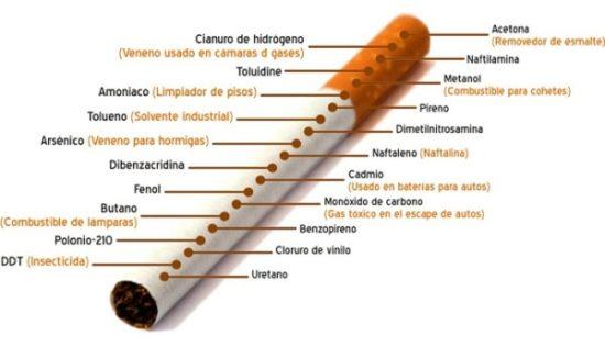 Día Mundial sin Tabaco carteles (1)
